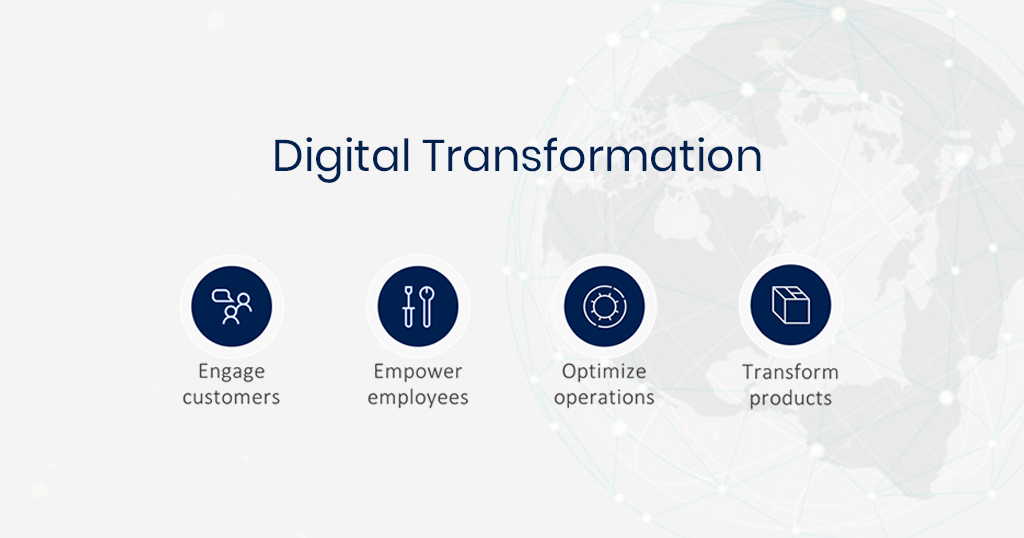 Digital Transformation, What Does it Mean for Your Small Business?